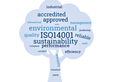 word tree SICTA ISO 14001 environment, sustainable development, efficiency, trust, quality, industry